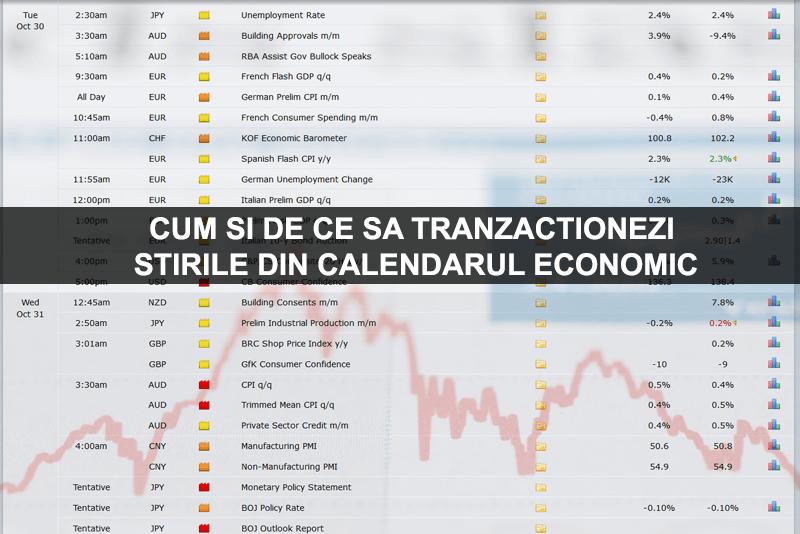Cum si de ce sa tranzactionezi stirile din calendarul economic