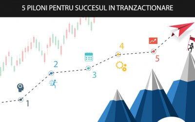 5 piloni pentru succesul in tranzactionare