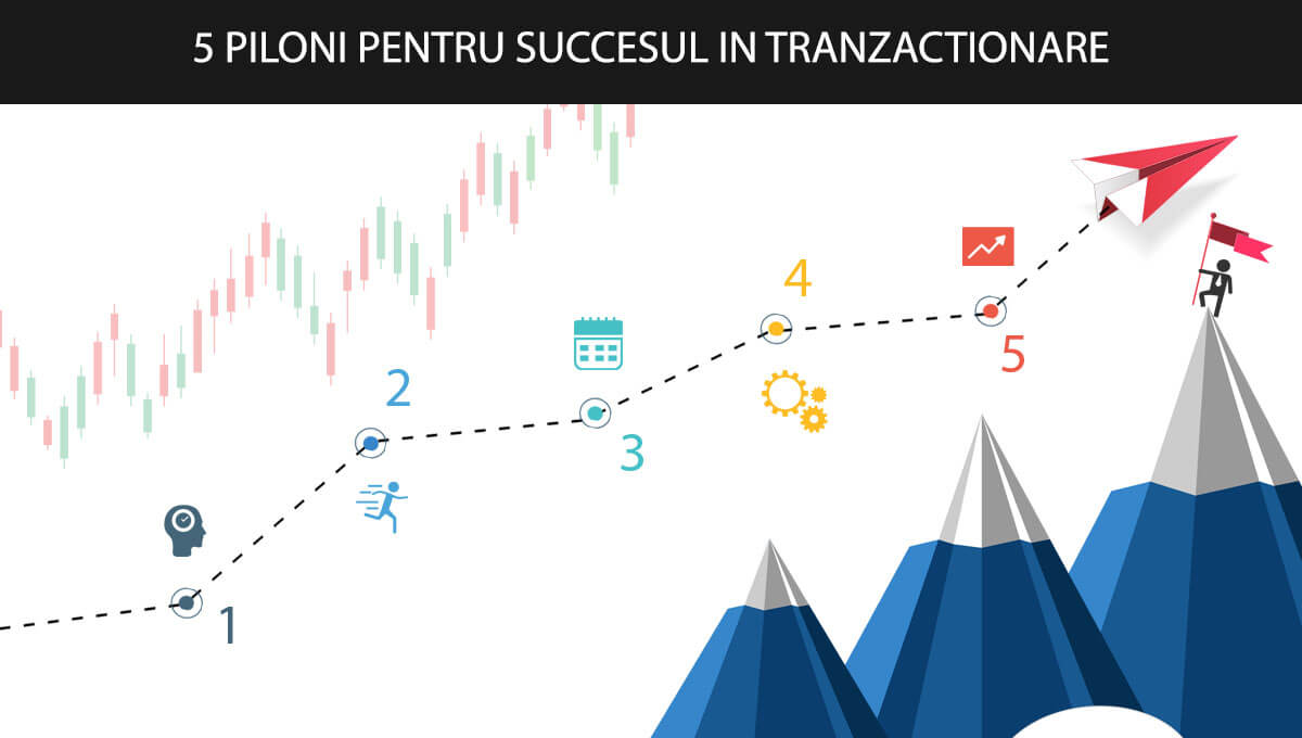 secretul tranzacționării)