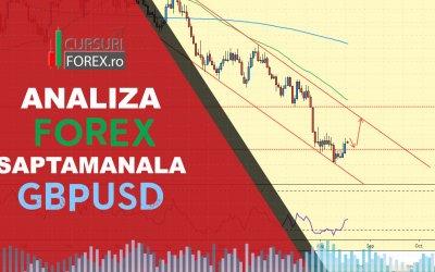 ANALIZA FOREX TEHNICA SI FUNDAMENTALA GBPUSD