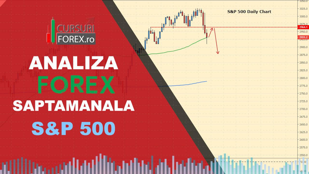 analiza pieței forex