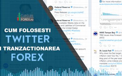 Cum Folosesti Twitter in Tranzactionarea FOREX