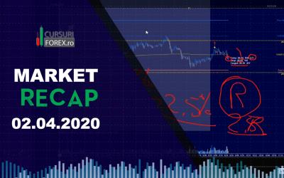 Market Recap 1 Aprilie -Tranzactii din comunitate