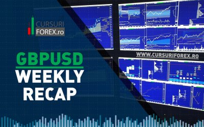 GBPUSD Weekly Recap