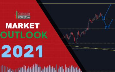 Market Outlook 2021