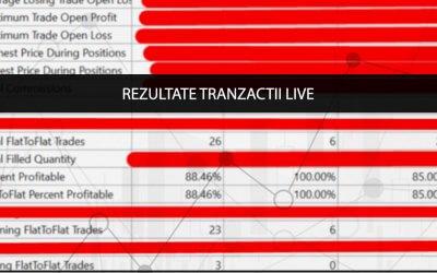 Rezultate Tranzactii pe Cont Live
