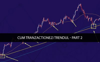 Cum tranzactionezi trendul – Part 2