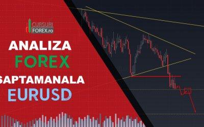 Analiza Forex EURUSD