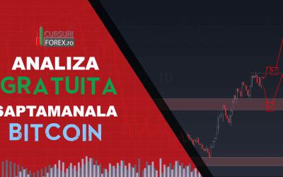 Analiza Bitcoin